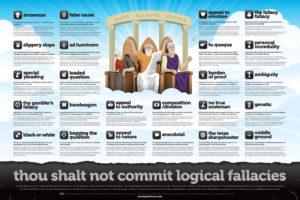 Logické klamy, fallacies, neboli argumentační klamy. Pro zobrazení celého obrázku klikněte;)